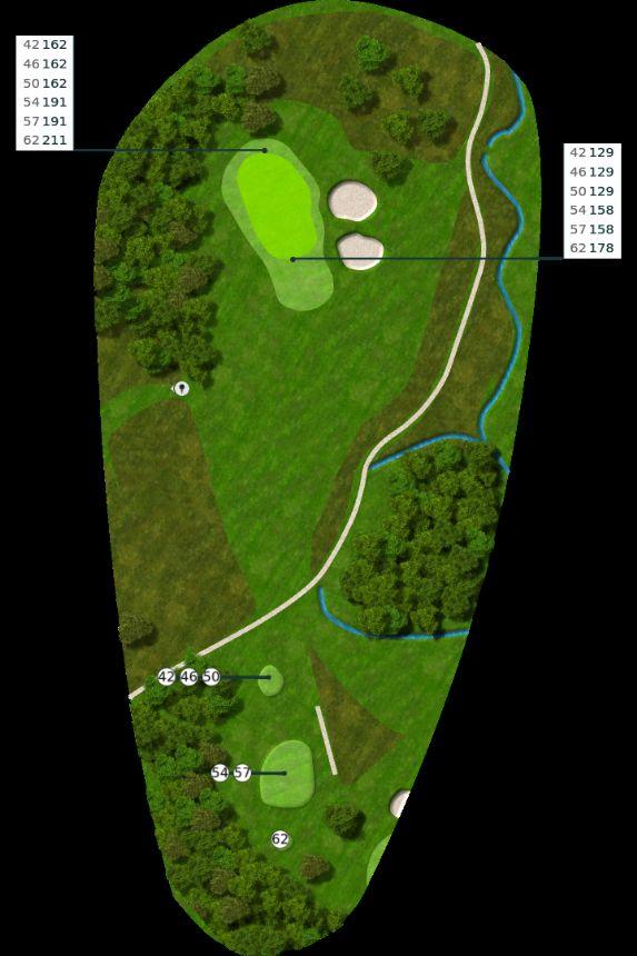 Nøtterøy Golf Illustrasjon bane 8